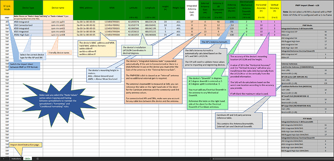 cbrs_template_v16 - PMP Cheat Sheet