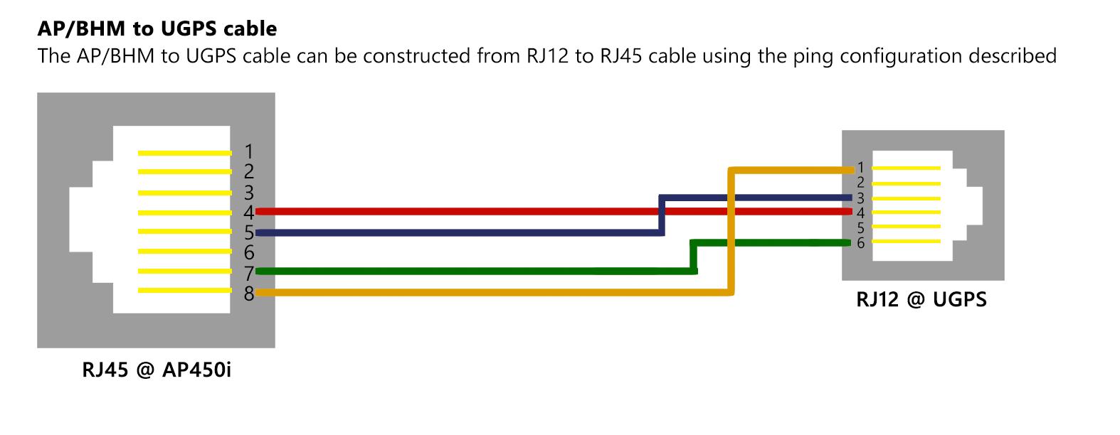 DIAGRAM] Rj11 Rj12 Wiring Diagram FULL Version HD Quality Wiring Diagram -  DIAGRAM-A.OHMYDEVS.FRDiagram Database - Database Structure and Design Tutorial