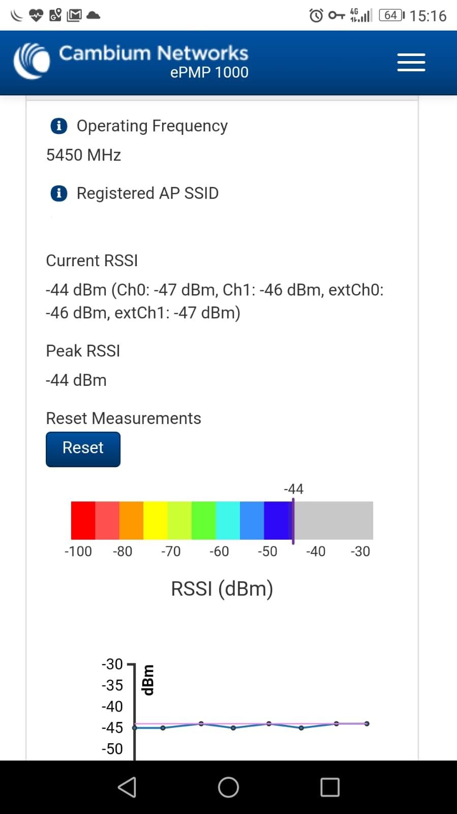 Solved: Speedtest versus epmp wireless link test - Cambium Networks