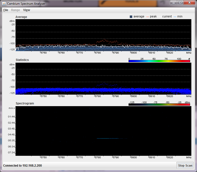 ePMP: How to use the SM Spectrum Analyzer - Cambium Networks
