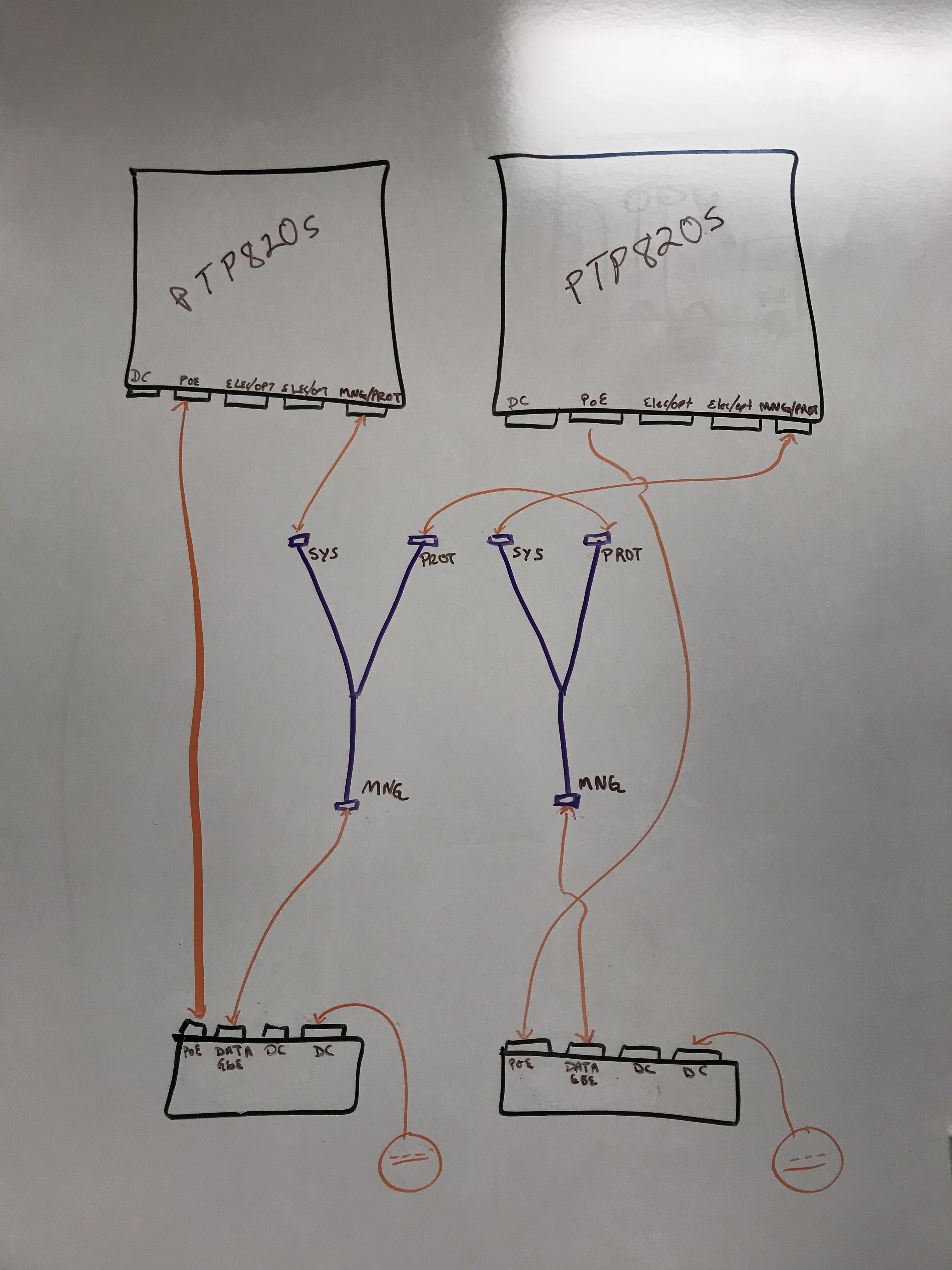 Solved Re Ptp 820s Protection Splitter Cable Cambium Networks Dave Clark Wiring Diagrams Community